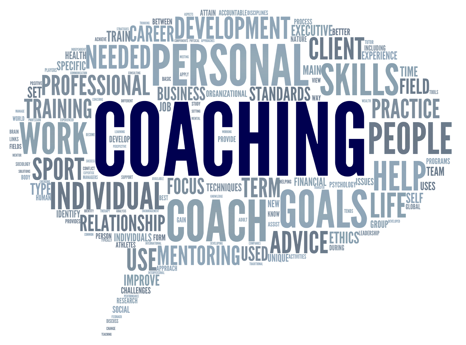 what is coaching learning specific skills Coaching on the other hand is not generally performed on the basis that the coach has direct experience of their client's formal occupational role unless the coaching is specific and skills focused.